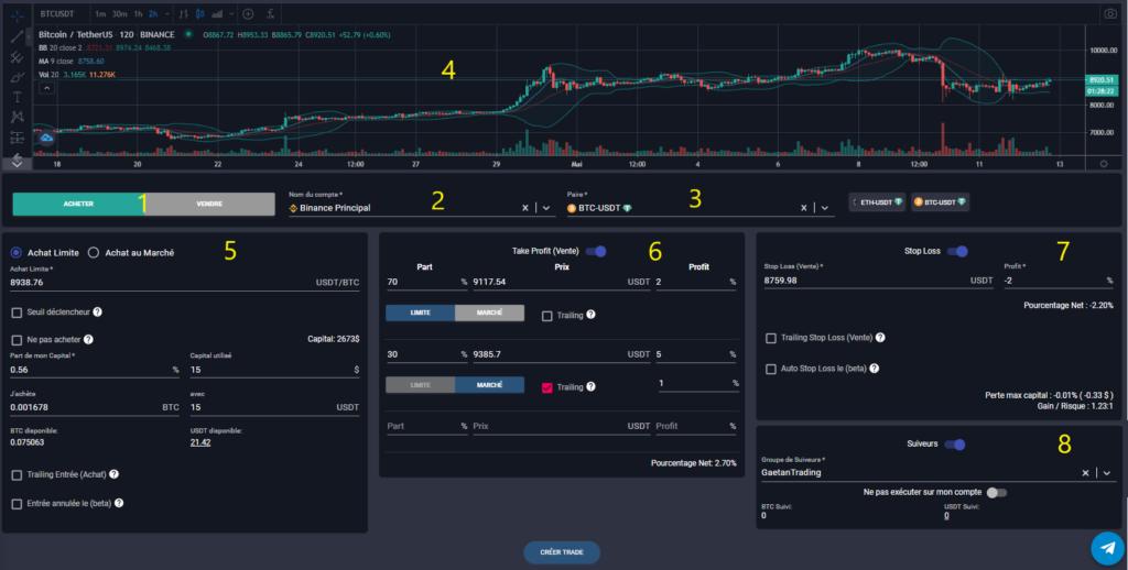 outils de crypto trading avancés :  achat/vente, entrée, take profit, stop loss