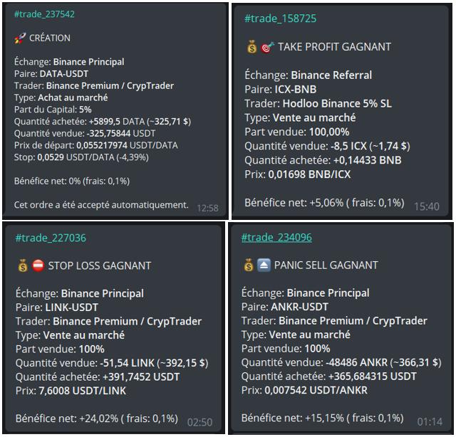Notifications Telegram de Wall Of Traders