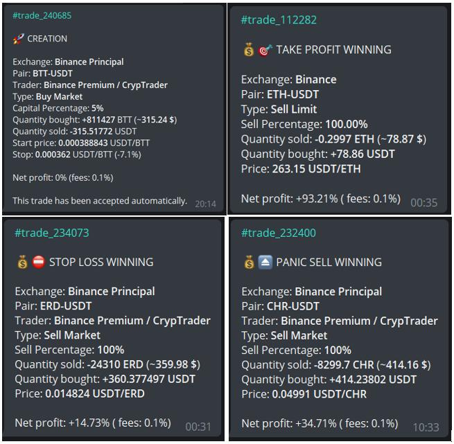 Wall Of Traders Telegram Notifications
