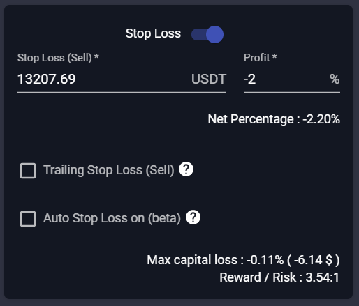 Learn Trading: Stop Loss